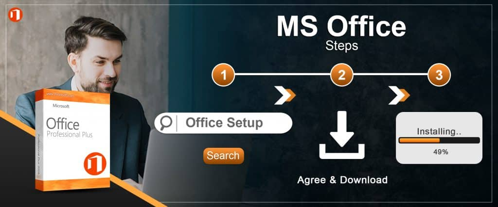Office Setup - Office.Com/Setup | MS Office 365 | MS Office Account